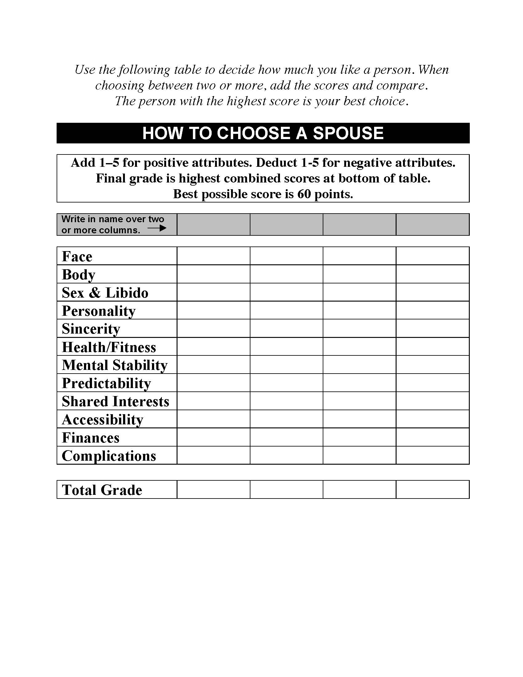 HOW TO CHOOSE A SPOUSE